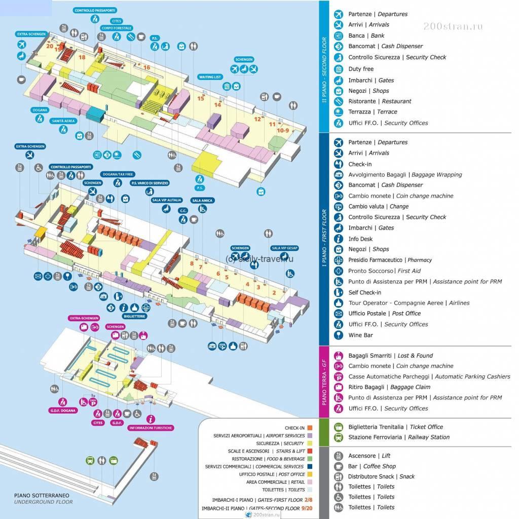 Схема аэропорта Палермо